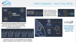 ecloud AWS Outpost Webinar