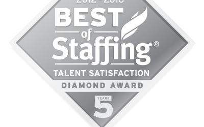 Nesco Resource Wins Inavero's 2016 Best of Staffing Client and Talent Diamond Awards