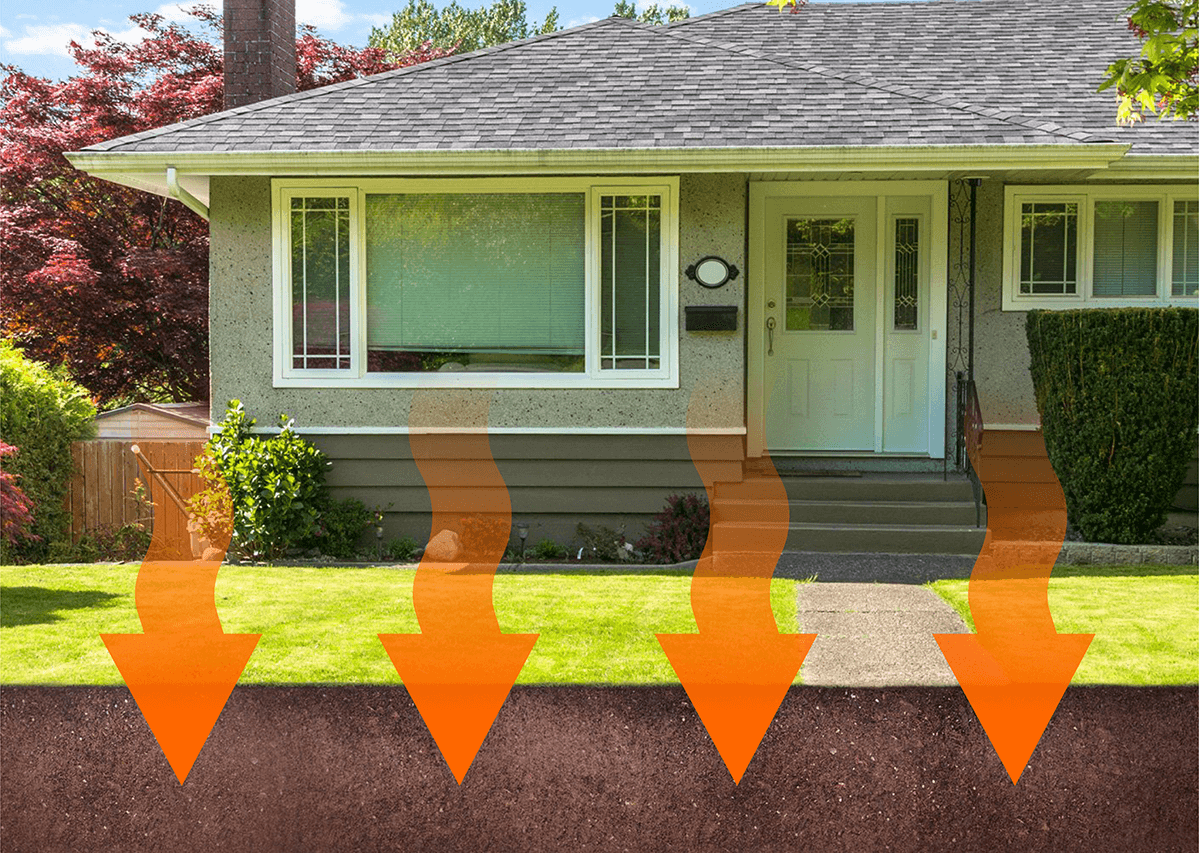 A home in summer time with downward arrows pointing to the soil depicting how geothermal air conditioning would collect unwanted head in the home and move it to the cooler earth.