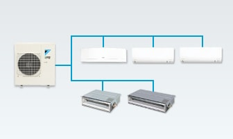 daikin ductless mini multi split