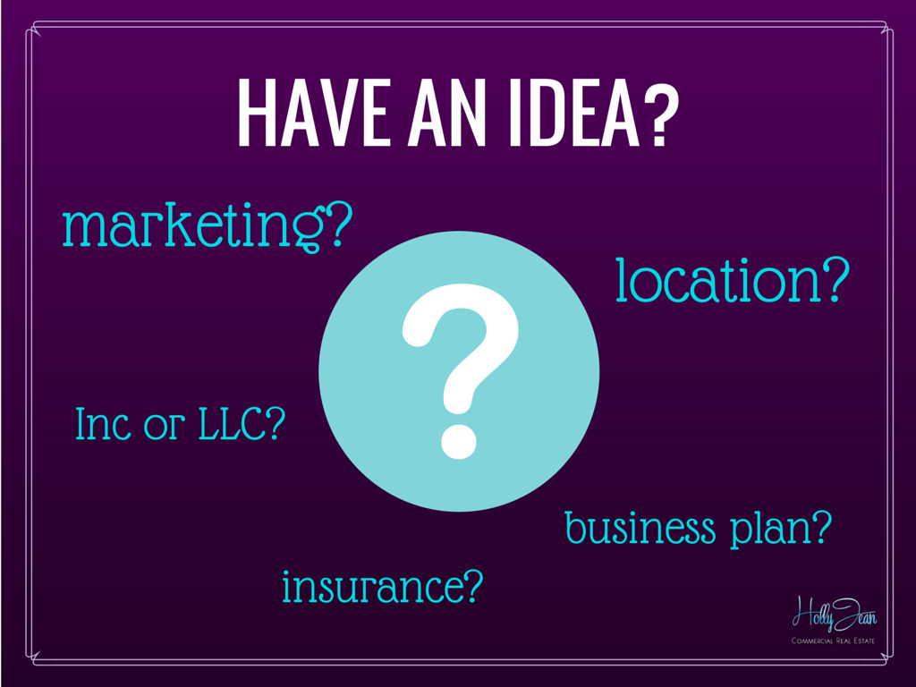 Have an idea for your business?