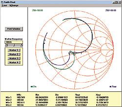 CMI Technical Sales, Inc.