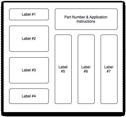 Label Kit