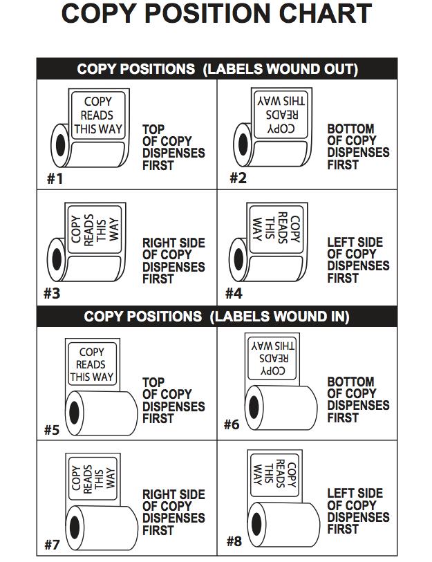 Copy Position