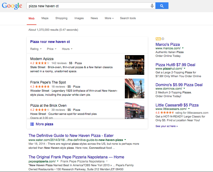 The Anatomy of a Google Search