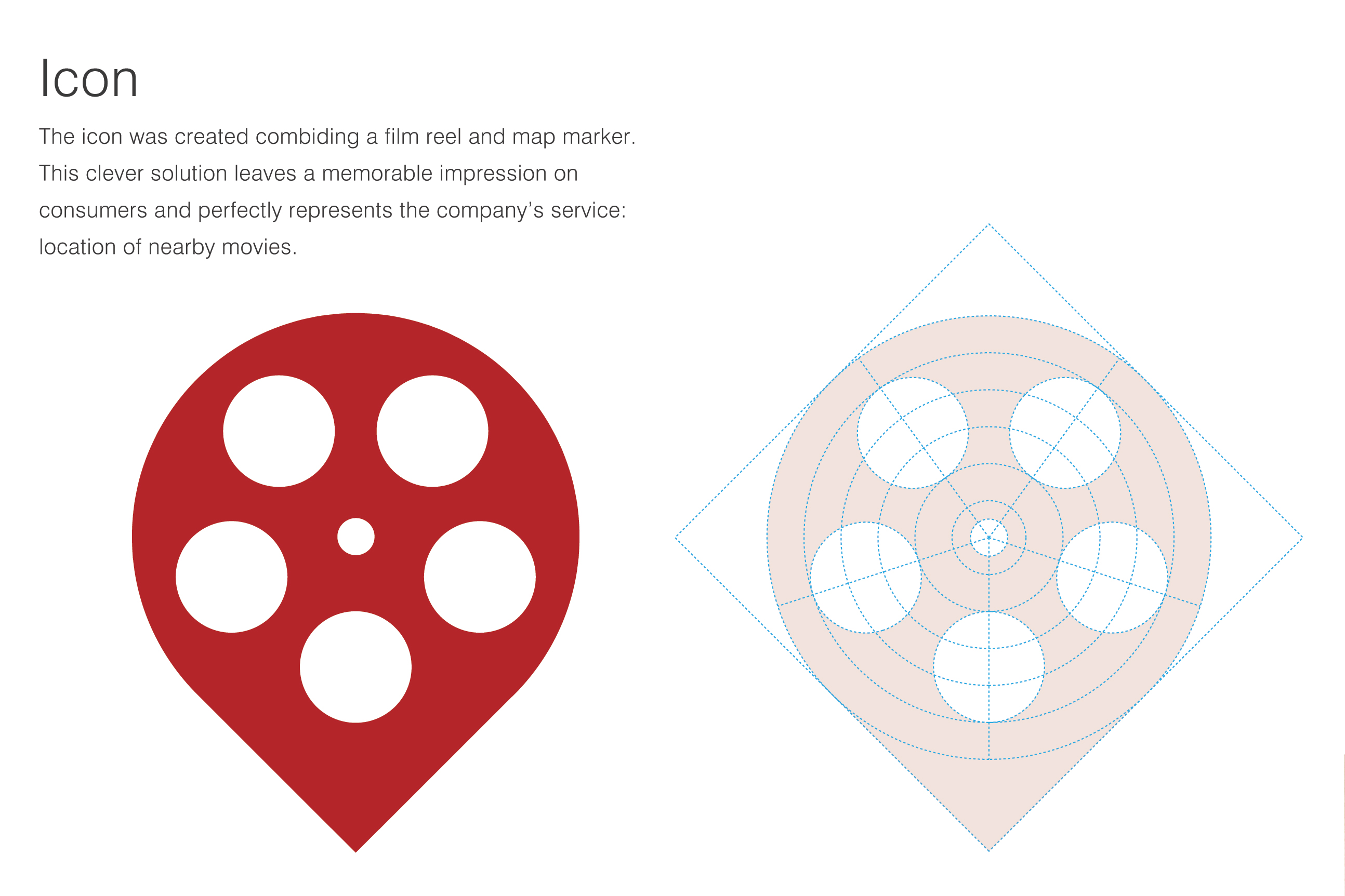 Reel Map Icon Details
