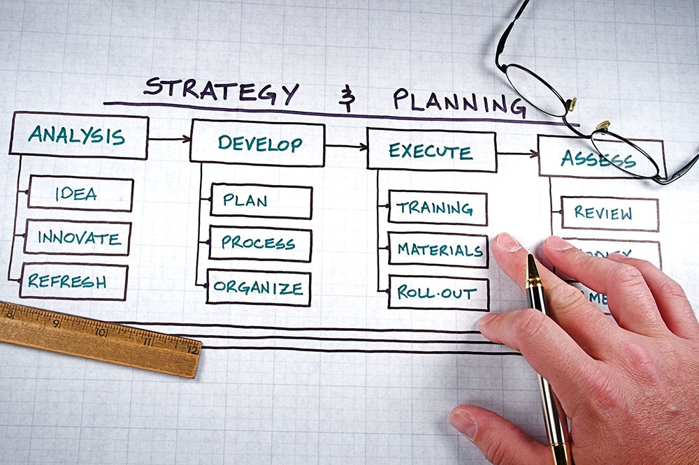 Manufacturing Marketing Strategy & Planning