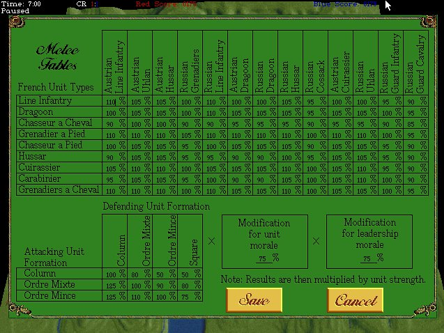 The War College allowed users to adjust melee effectiveness and values. MS DOS screen shot, click to enlarge.