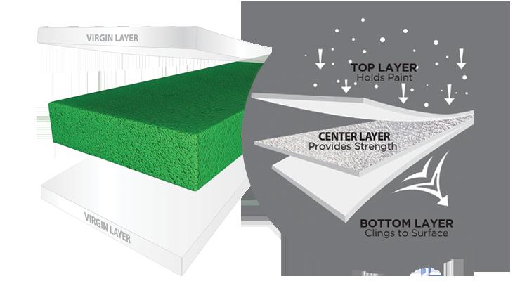 three layer illustration