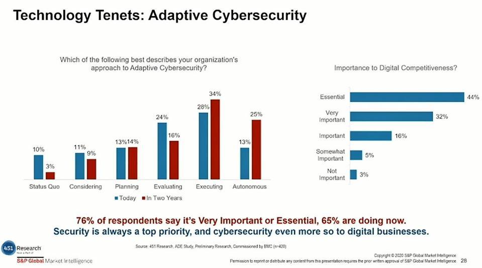 year-of-adaptive-cybersecurity-4