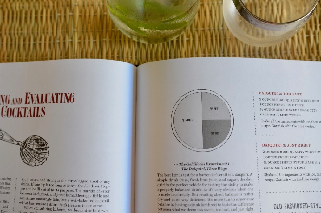 Sour Cocktail Ratios from Death and Co Cocktail Book