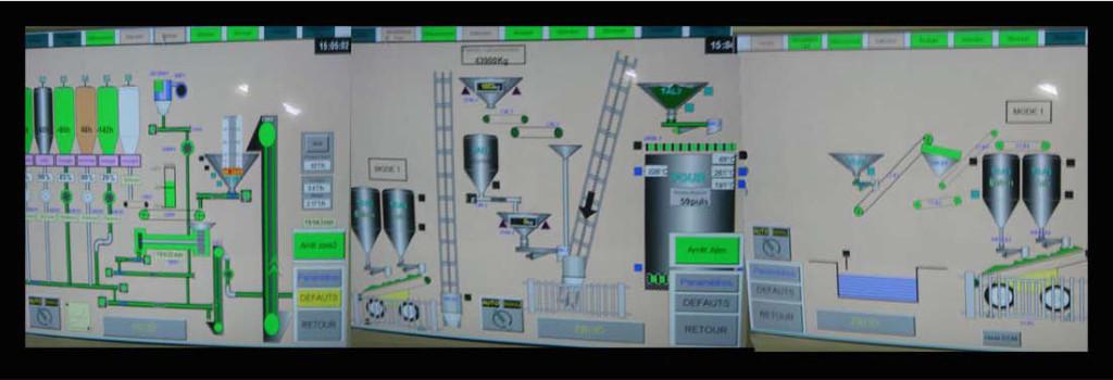 Automated Process(1)