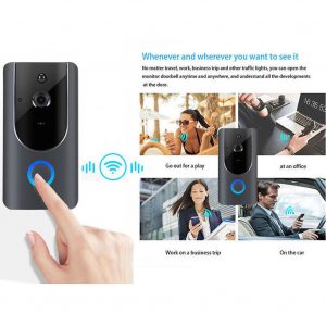 Camera Doorbells
