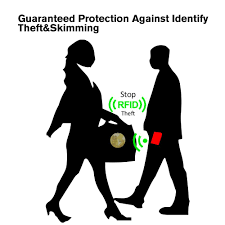 Debit and Credit Card Security Theft Protection Sleeves