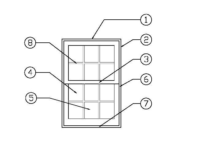 A Window Diagram