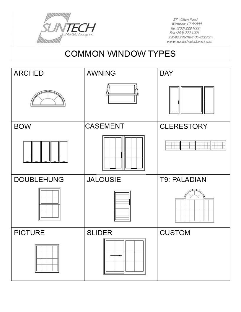 Common Window Types