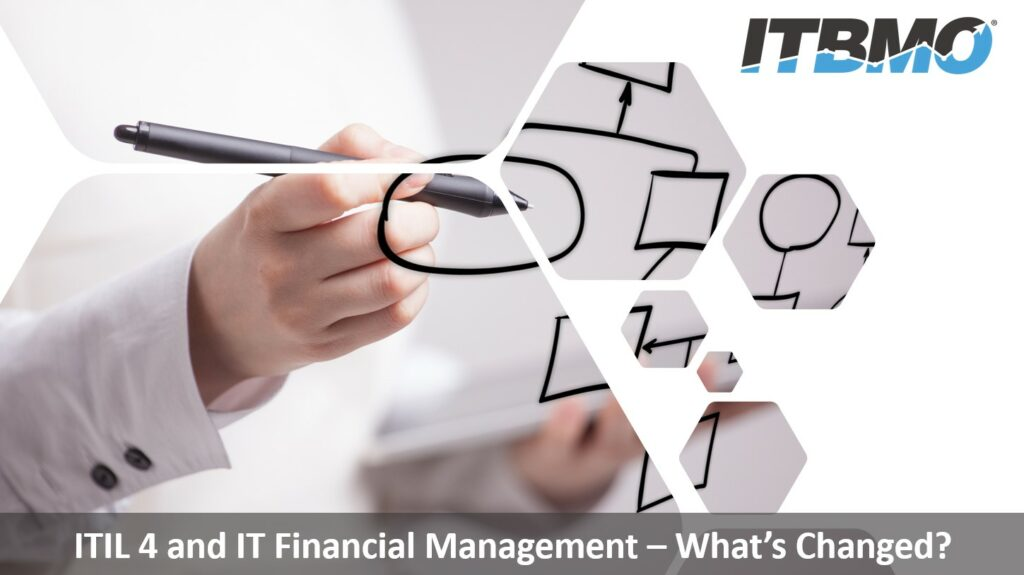 ITIL 4 & IT Financial Management