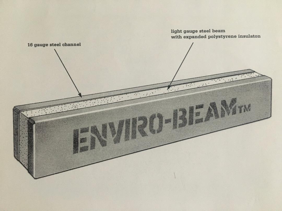 ENVIRO-BEAM
