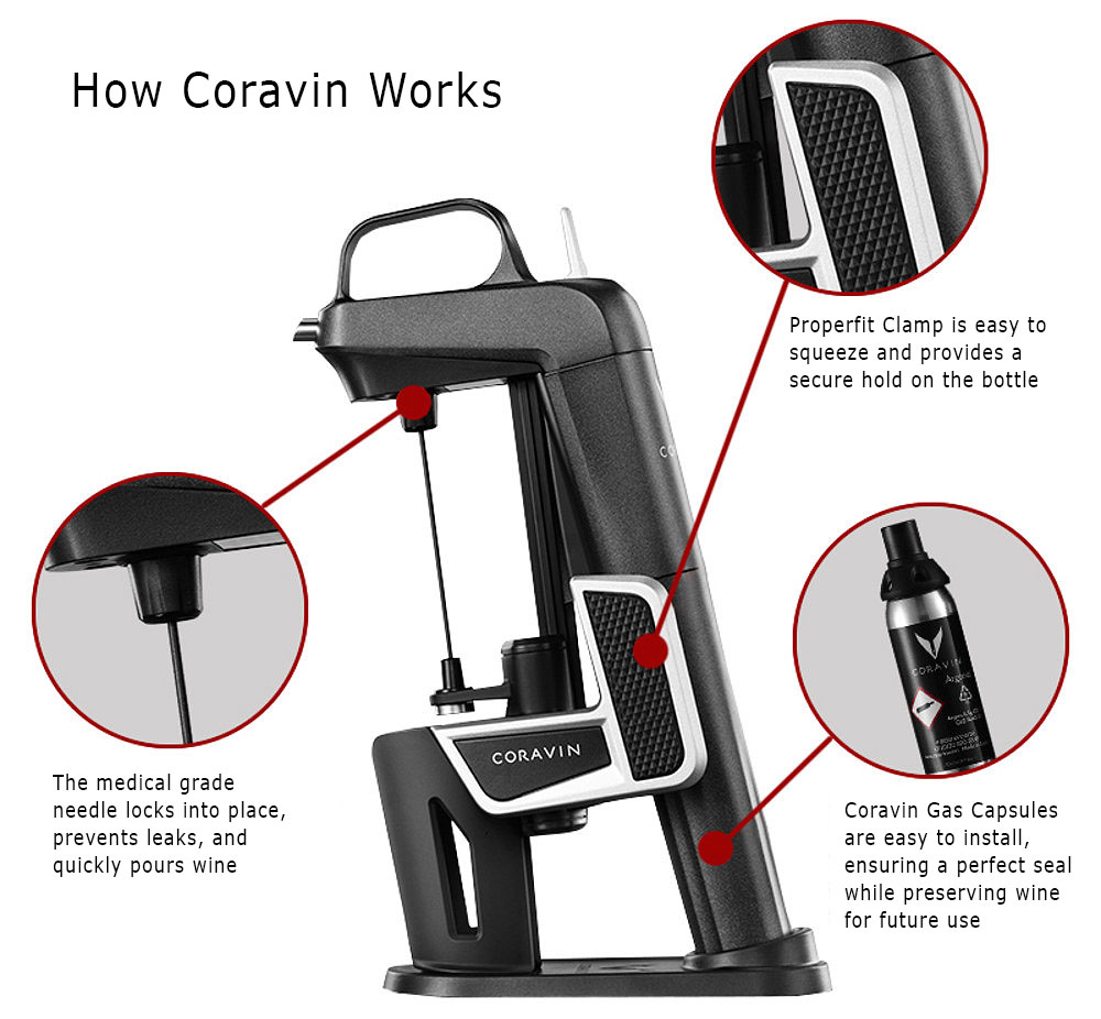 Coravin pours wine from bottles sealed with natural-cork, using a needle.