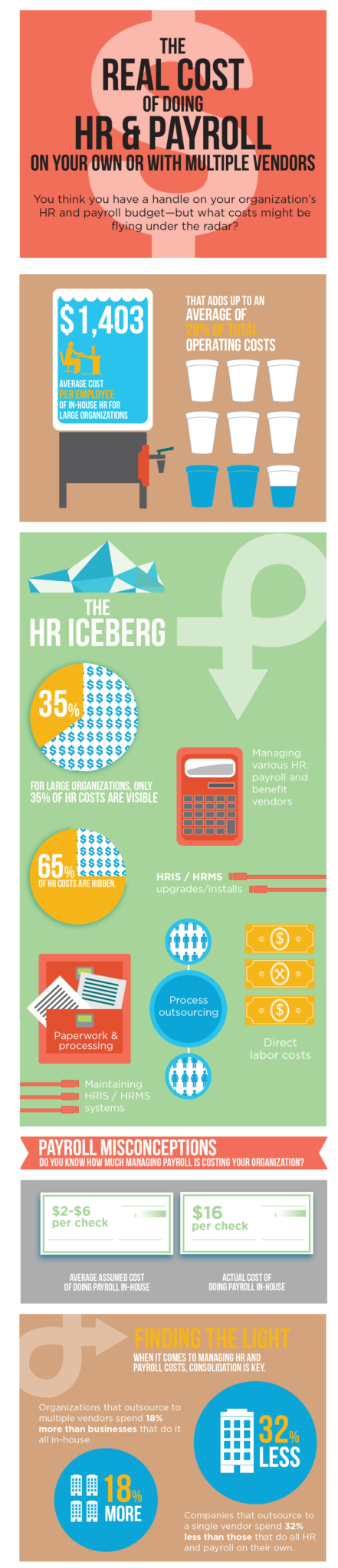 HR admin inforgraphic editted