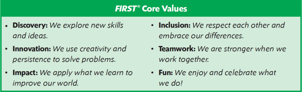 Core Values - Discovery, Innovation, Impact, Inclusion, Teamwork and Fun
