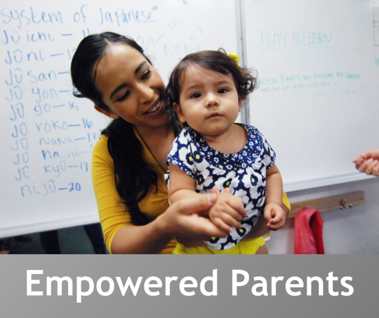 Empowered Parents