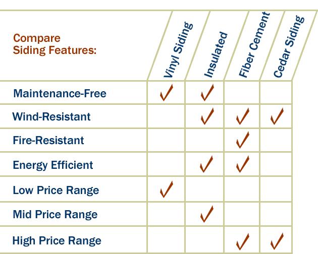 siding-comparison-chart