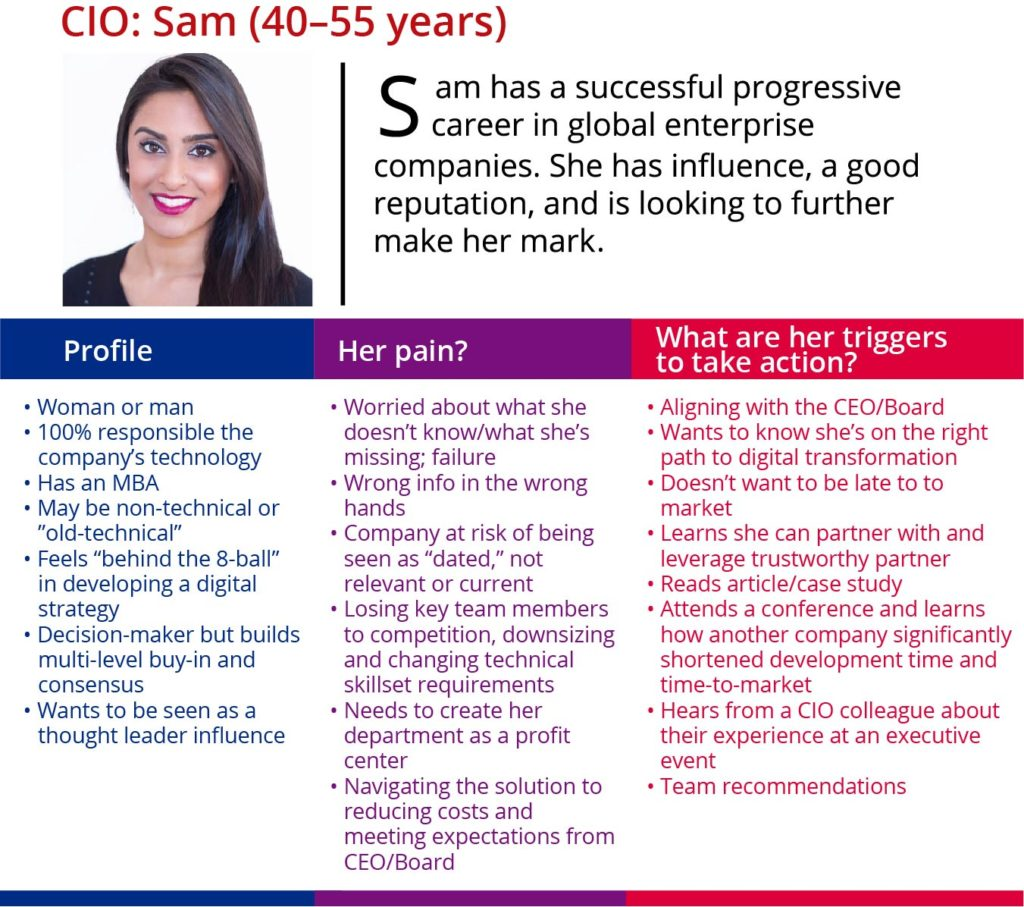 Marketing Persona Profile