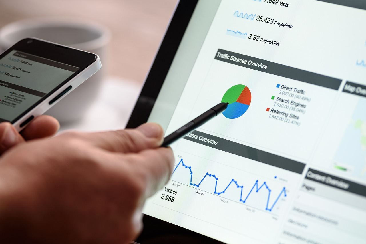 Google AdWords, digital marketing