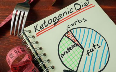 kotegenic diet