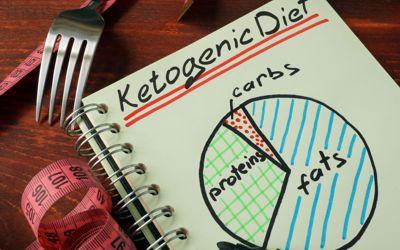 kotegenic diet