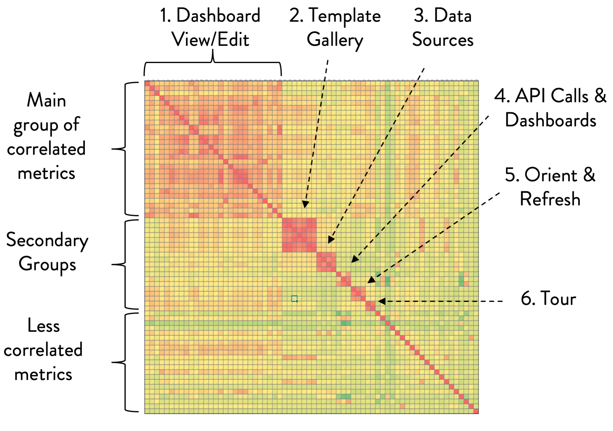 Customer Behavior Correlation Heatmap