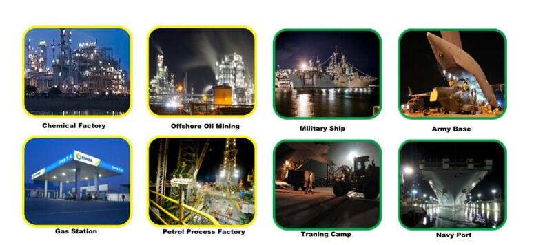 Application of explosion proof lighting