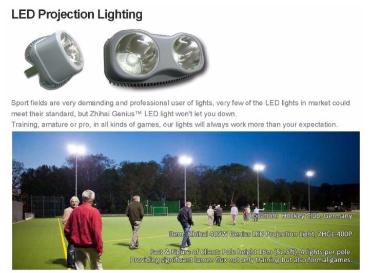 LED projection light