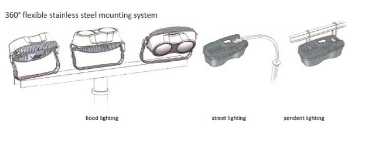 Mounting system of Outdoor LED projection lights