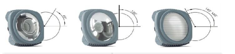 beam angle of LED street light fixtures