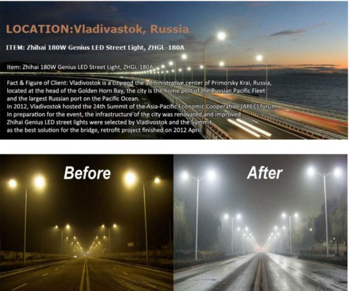 project of LED street light