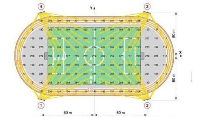 football field lighting layout