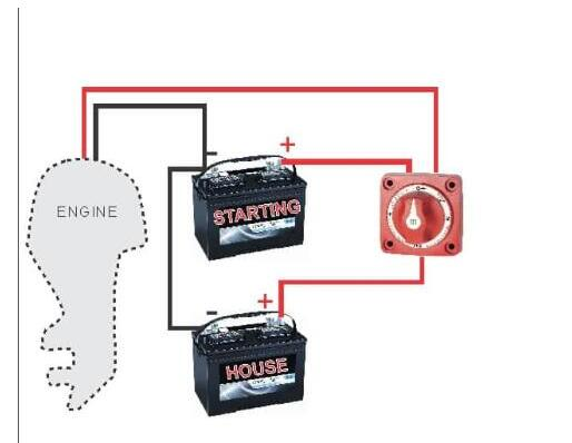 """wiring your boat's navigation lights doesn't need to be a wiring nightmare   marine safety duplex cable combines the """"hot"""" power wire and the ground wire  in"""