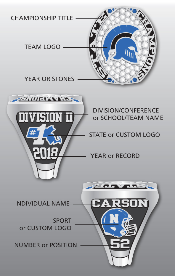 Customize your ring
