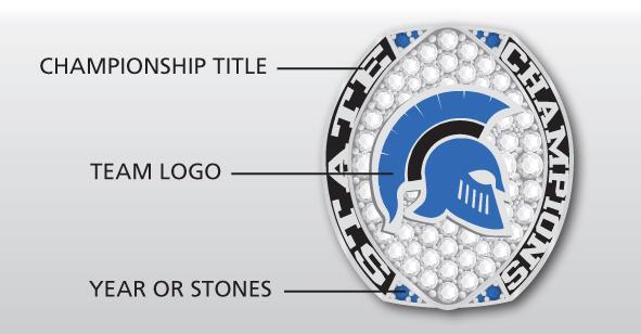 Ring Top Customization