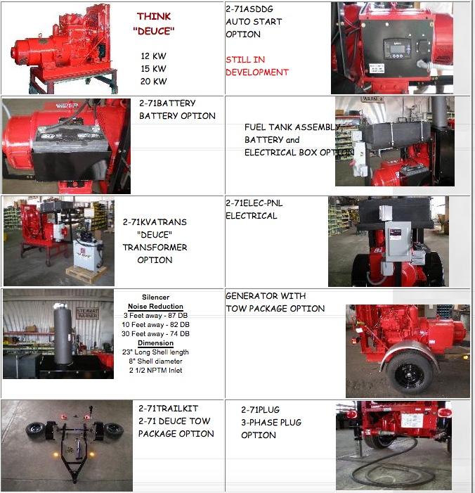 Deuce 2-71 Generators