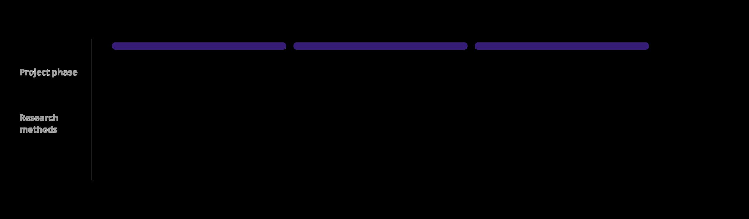 design-process-4