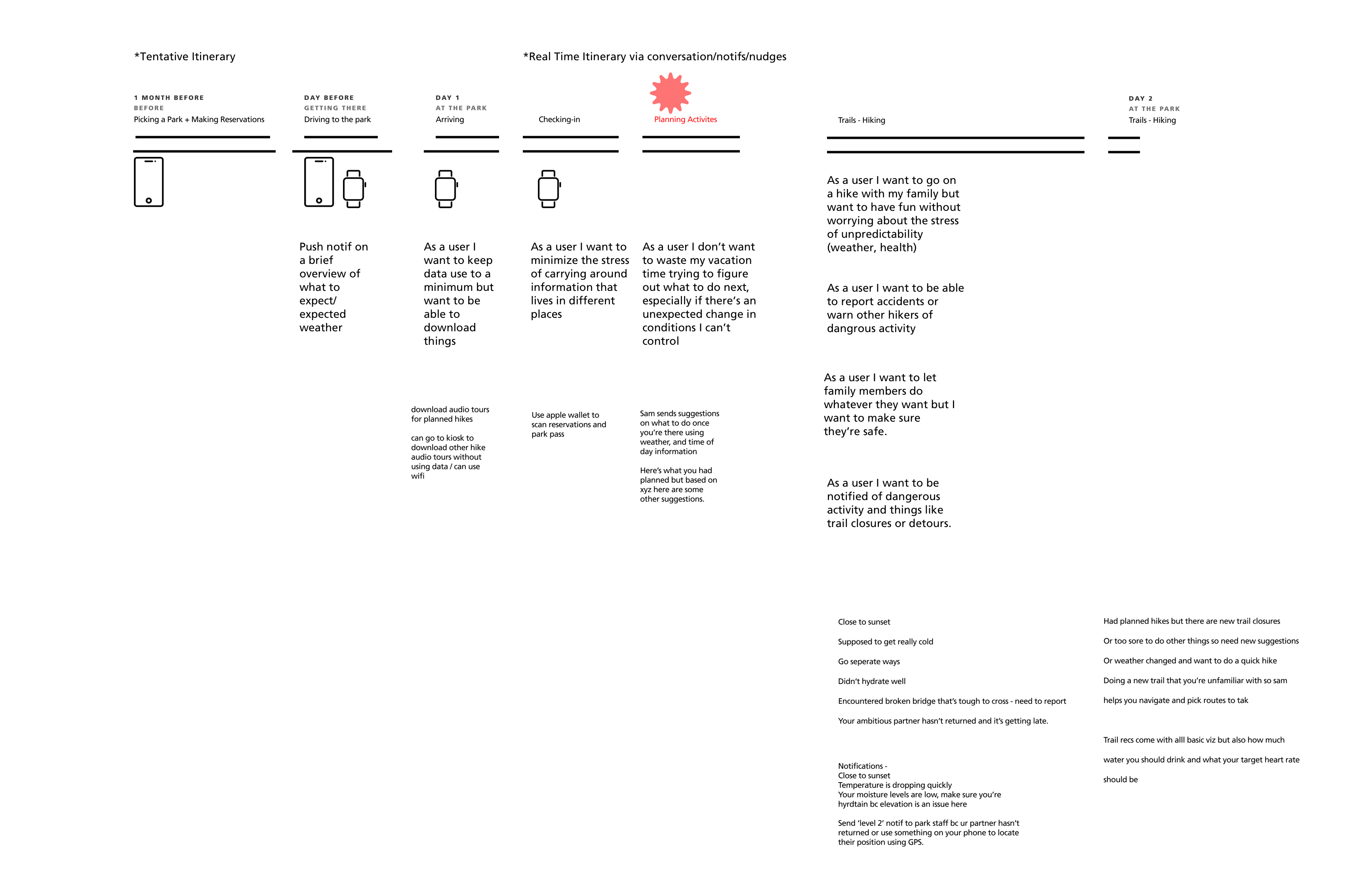 user-journey-mapping