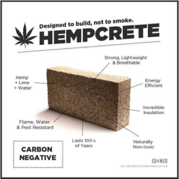 The Advantages of Hempcrete
