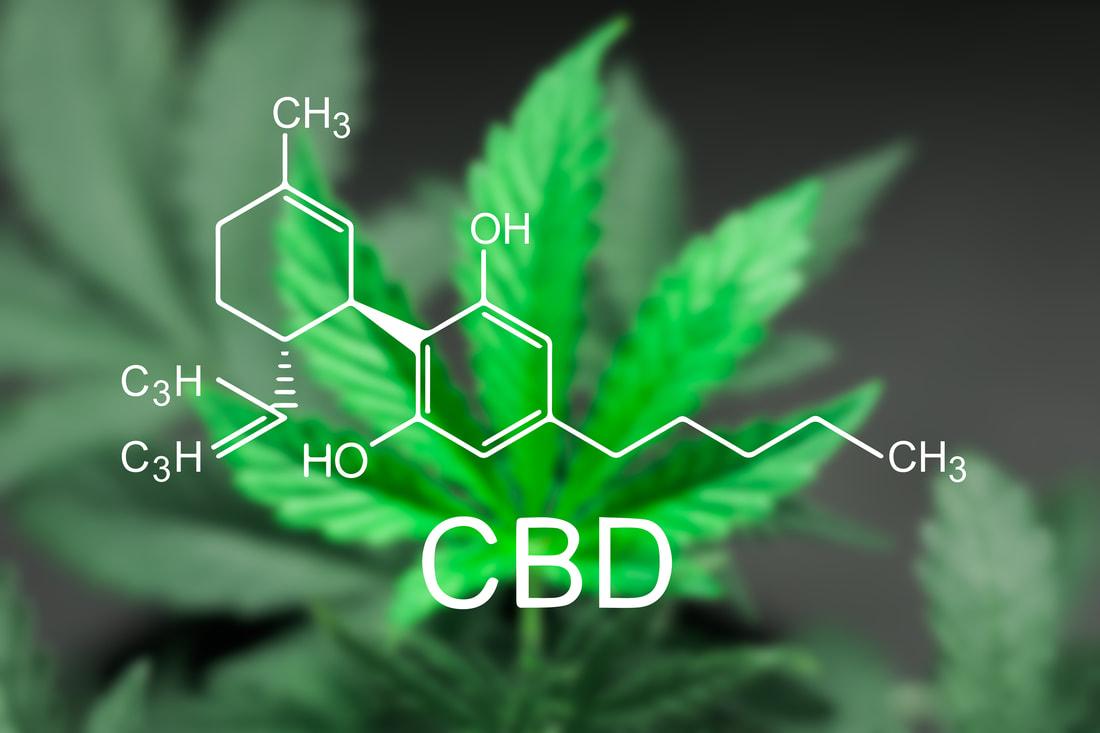 CBD Molecule and a Hemp Leaf