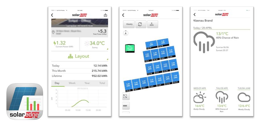solar energy monitoring system