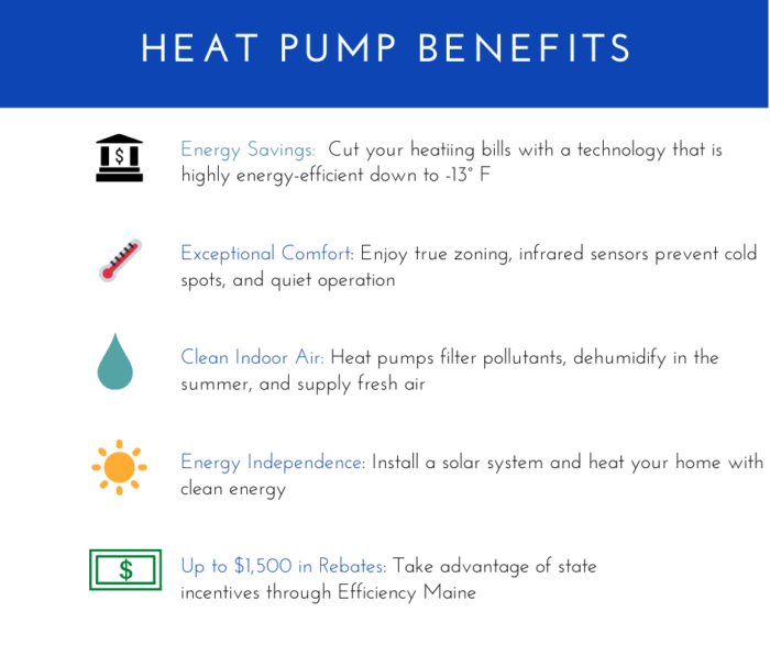 heat pump benefits