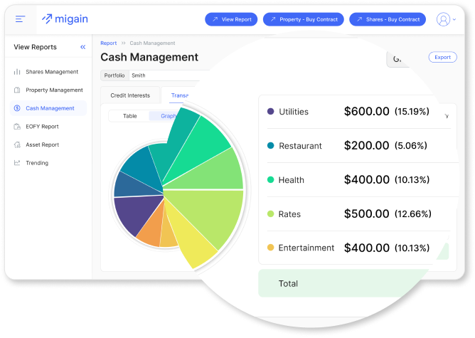 Monitor cash