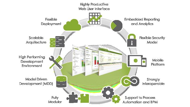 Openbravo_ERP_Platform_Technology